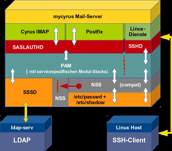 mailserver_600