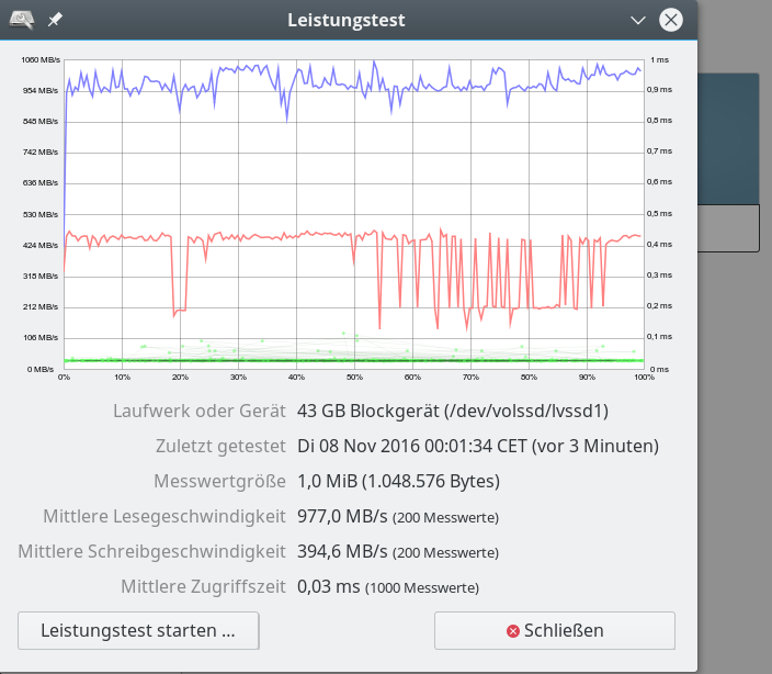 swraid_ssd_optimiert_64k_1mb_with_lvm