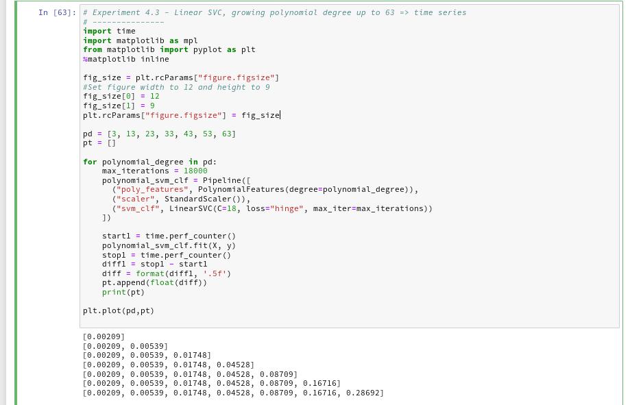 kernel based SVM algorithms | Linux-Blog – Dr  Mönchmeyer