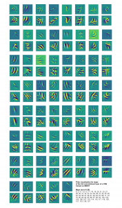 visualization-of-CNN-filters-and-maps-for-MNIST-3rd-Conv-layer-1-dr-moenchmeyer